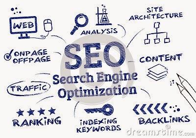 6 Tips Sederhana untuk Peringkat Tinggi di Google Search Engine