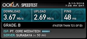 SpeedTest Smartfren 4G LTE