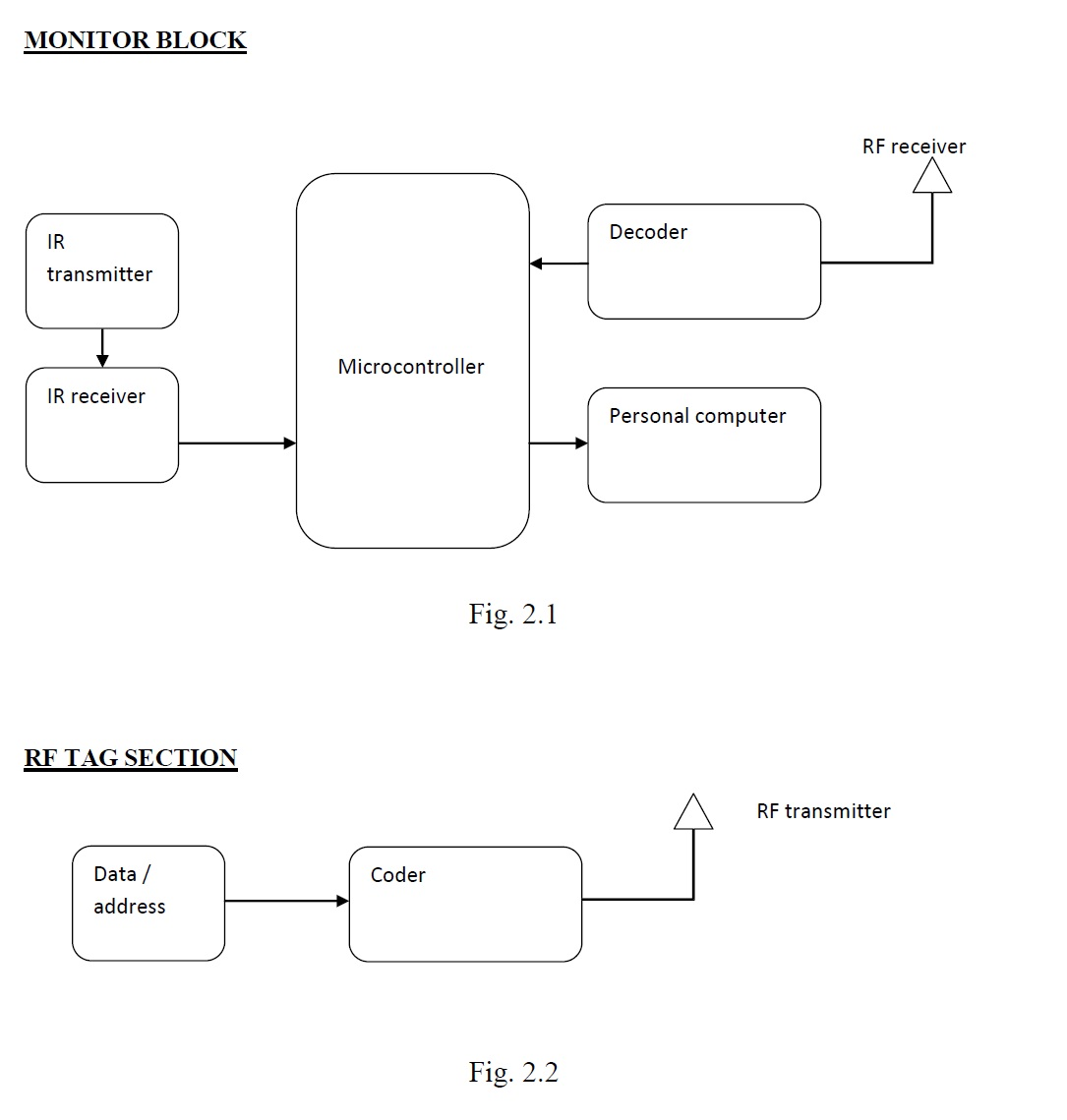 small resolution of lacs block diagram