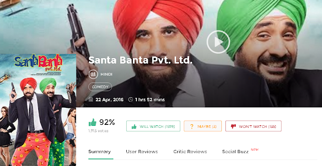 Santa Banta Pvt Ltd (2016) Full DvDRip Hindi Movie 300mb Free