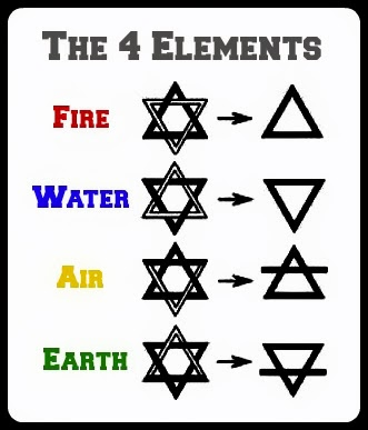 The Star Of David The Star Of David Based Symbols For The Four