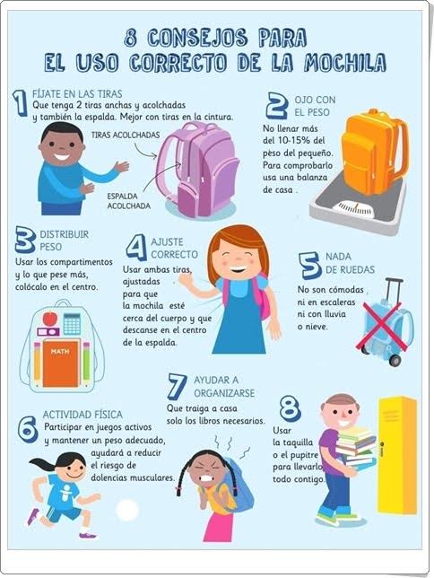 http://www.educaplanet.com/educaplanet/2014/10/8-consejos-para-elegir-y-usar-mochilas/
