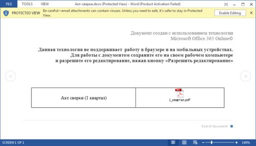 Los hackers distribuyen archivos PDF maliciosos que realizan tanto Ransomware como ataque cripto-minero