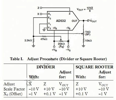 Simple Chip Divider Circuit Diagram | Supreem Circuits Diagram and Projects