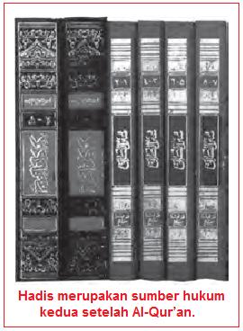 Kedudukan Hadis dalam Hukum Islam