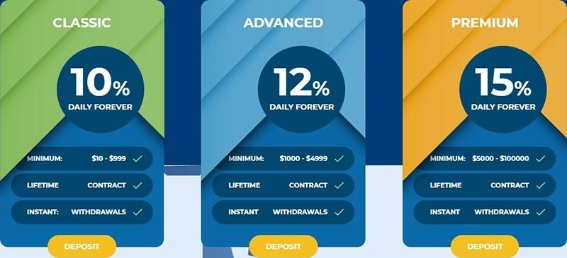 Инвестиционные планы Woox Limited