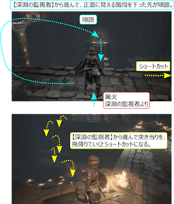 DarkSouls3 サーカスの地下墓 攻略