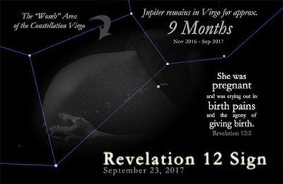 Έρχεται το τέλος του κόσμου στις 23 Σεπτεμβρίου