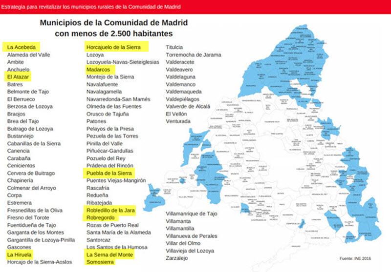 Nueva Conexión A Internet Por Fibra óptica En Estos 10 Pueblos Con Menos De 100 Habitantes Es Por Madrid