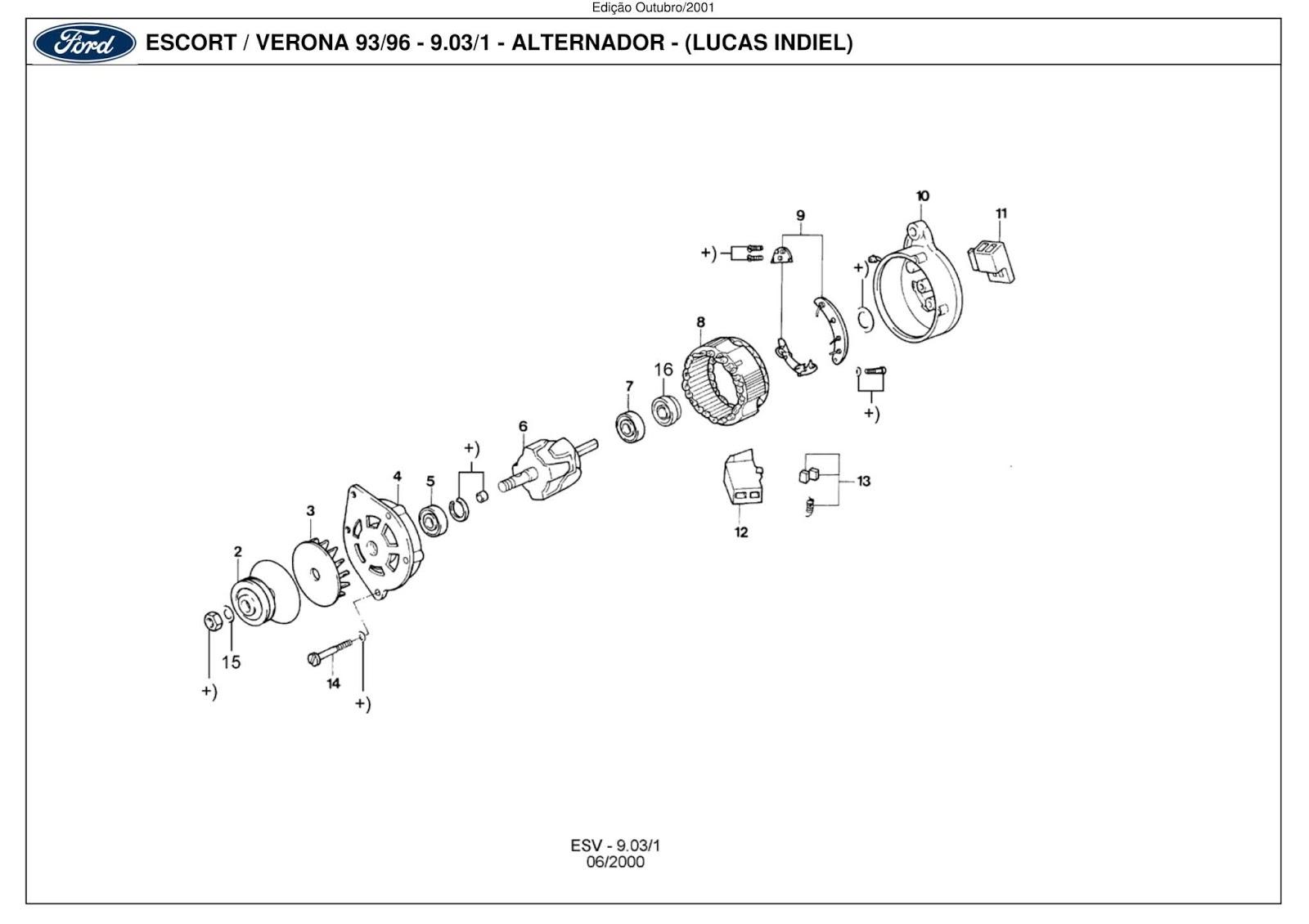 MANUAIS DO PROPRIETÁRIO: CATÁLOGO DE PEÇAS FORD VERONA 93