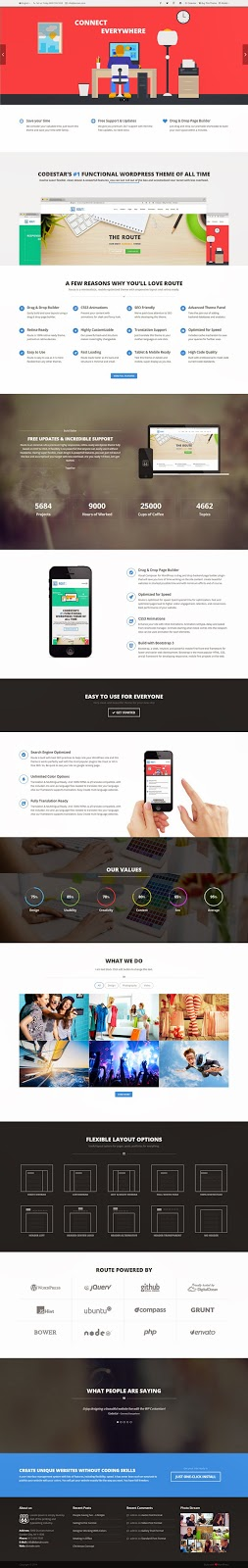 Best multipurpose wp theme