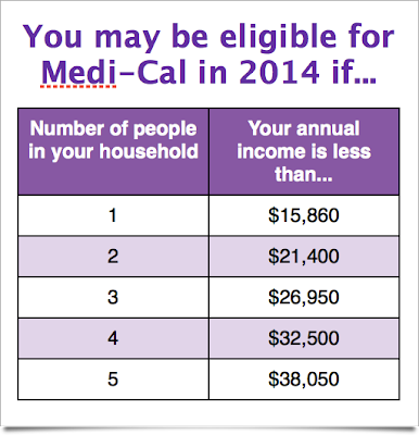 You may be eligible for Medi-Cal in 2014
