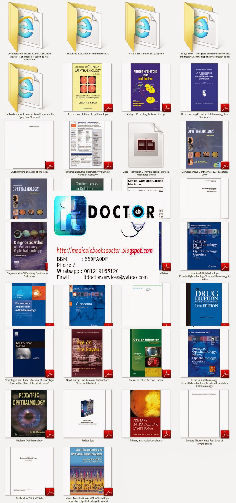 Comprehensive Ophthalmology Pdf