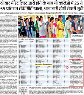 MDU Affiliated College Third Cut Off Merit List News