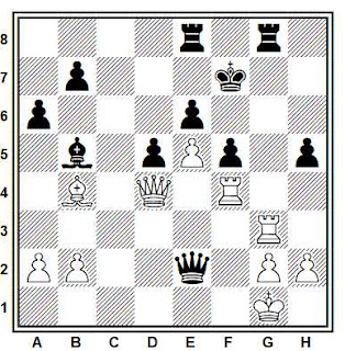Posición de la partida de ajedrez Vasiliev - Sherbakov (Leningrado, 1958)