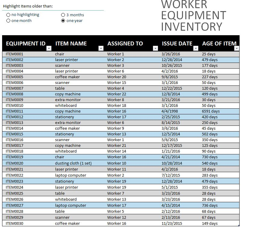 equipment inventory sheet