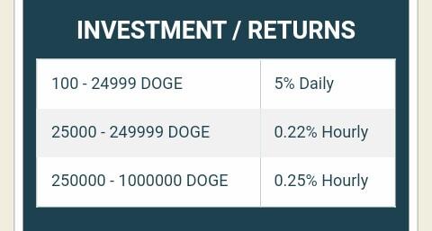 Deposit 100 Doge sampai 24999 Doge akan memdapatkan 5% Setiap hari.
