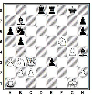Posición de la partida de ajedrez Jaenisch - Katainen (Helsinki, 1999)