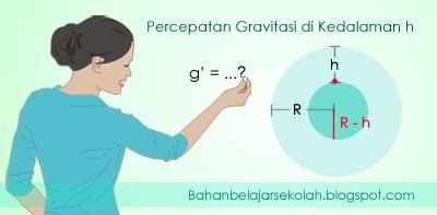 Faktor yang mempengaruhi percepatan gravitasi bumi