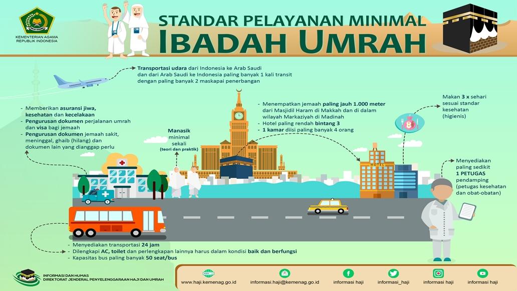 Travel Umroh Terbaik Amanah Terpercaya Resmi di Jakarta, Travel Rekomendasi untuk Jamaah Umroh