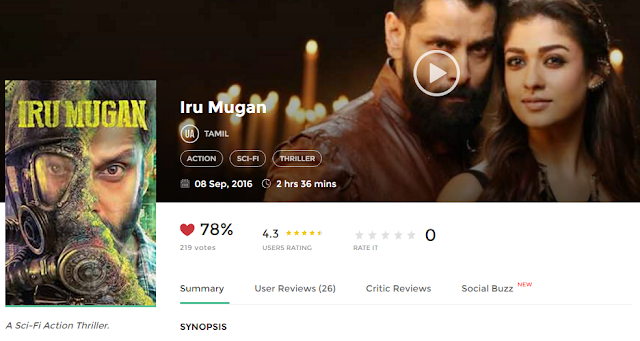 Iru Mugan (2016) Full Tamil Movie 700MB HD Download