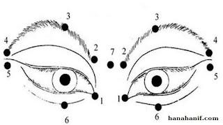 Terapi Pijat Mata