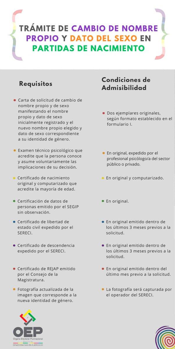 Tramites Bolivia: July 2016