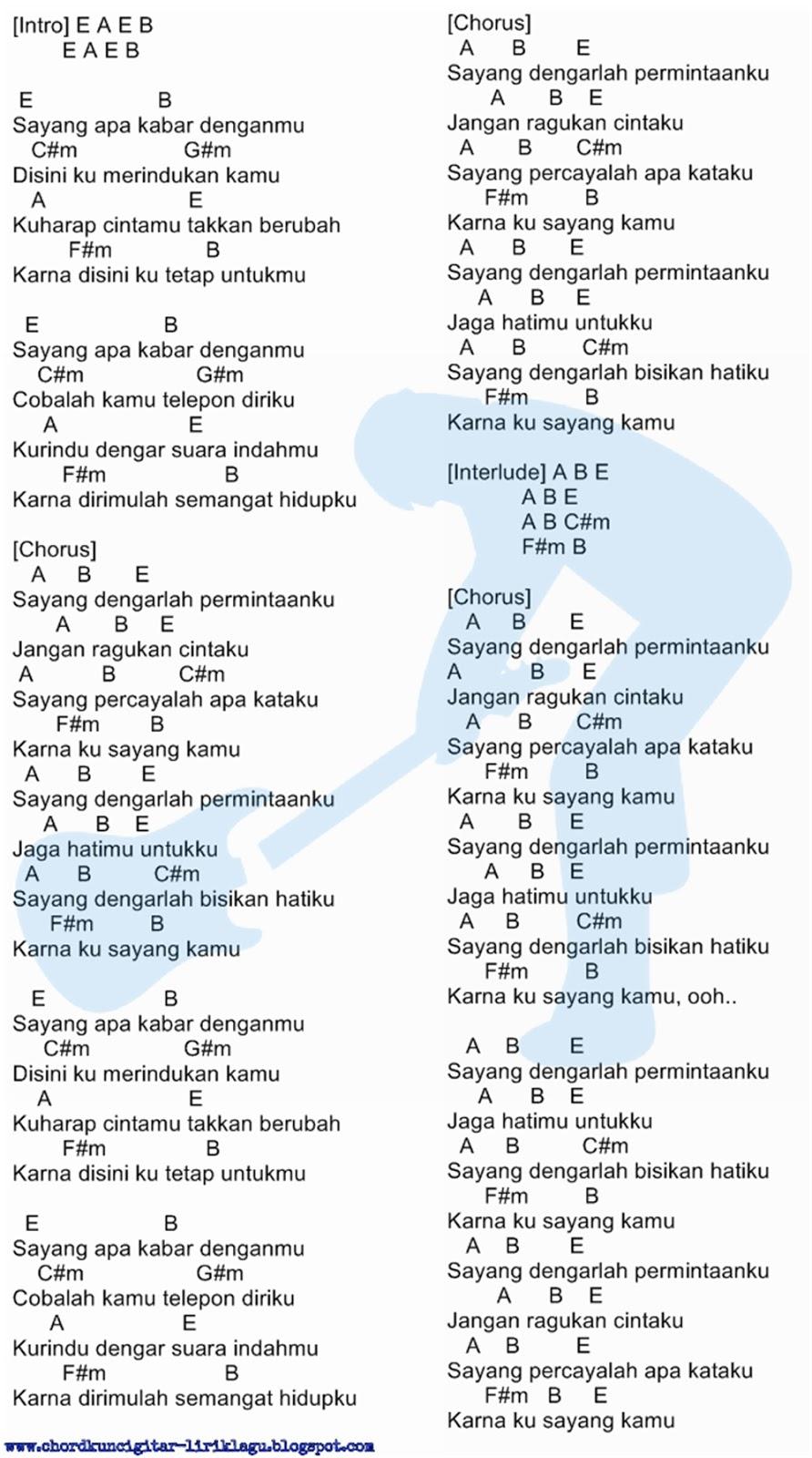 Sayang Via Vallen Chord : sayang, vallen, chord, Chord, Sayang