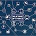 ইন্টারনেট অফ থিংগস | Internet of Things - IoT