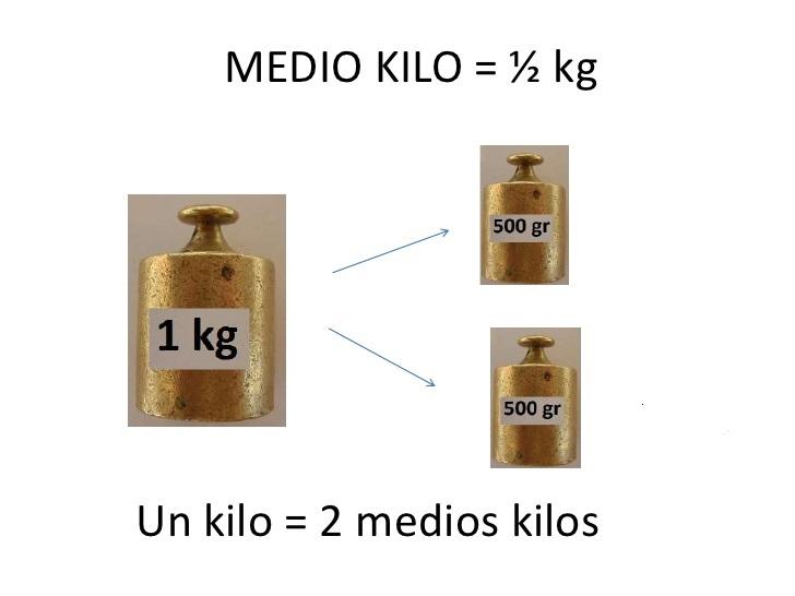 Superterceroatocharzua tema 7 las medidas de capacidad y for Un cuarto de kilo