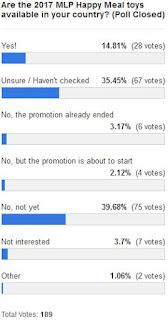 MLP Merch Poll #119 Results