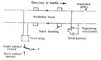 Electrical Engineering Education: Modern electric Traction chapter 3