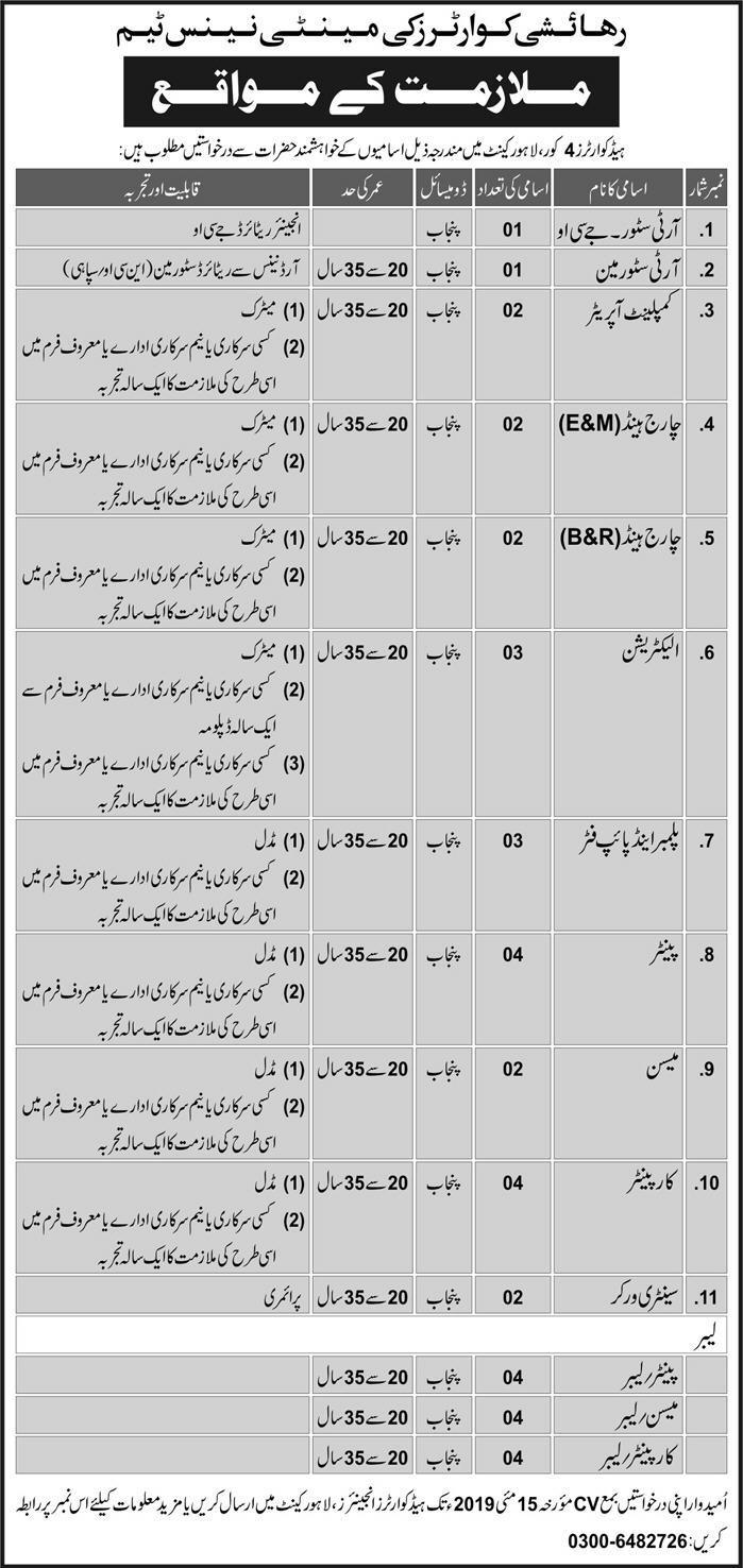Advertisement of Frontier Crops Lahore Jobs