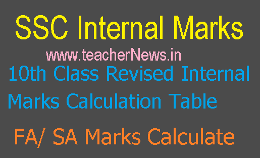 SSC Revised Internal Marks Calculation Table 2019