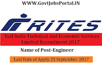 Rail India Technical and Economic Services Limited Recruitment 2017– 21 Engineer