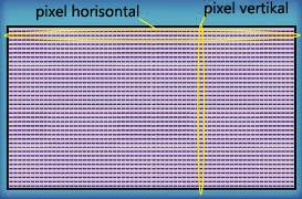 Pixel vertikal dan horisontal
