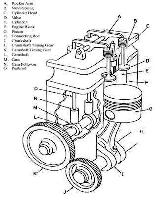 Maju Jaya Spare Parts: Mengenal & Fungsi Cranksaft