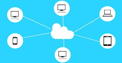 Cloud-Computing erklärt