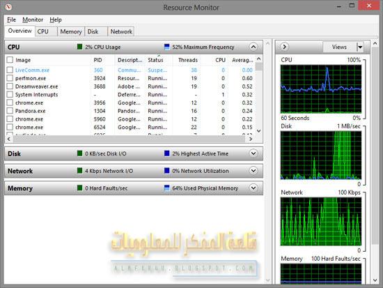 Fix Internet Slow Problems in Windows