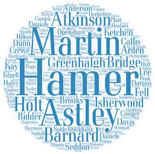 Surnames: Atkinson, Martin, Hamer, Astley, Barnard