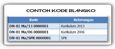 Juknis Pengisian Ijazah dan Format Blangko Ijazah SD SMP SMA SMK SPK 2017