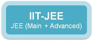 IIT JEE Exam