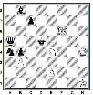 Problema ejercicio de ajedrez número 807: Mate en 2 de Valentín Marín (The British Chess Magazine, 1907)