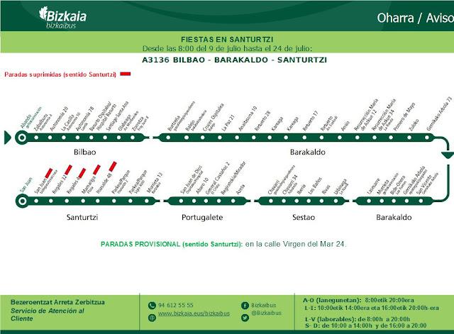 Cambios en la línea A3136
