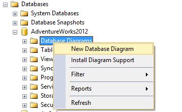 Data Modelling and Diagramming Database Schemas ~ Ocean Airdrop