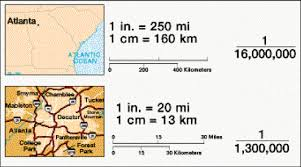 Three (3) types of map scale represetation