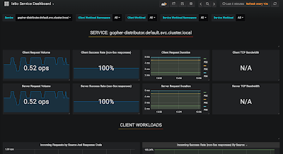 Image of Grafana