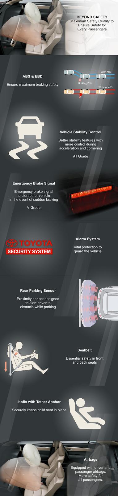 fitur-keselamatan-mobil-all-new-corolla-altis