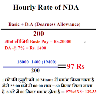 revision of Night Duty Allowance Rates in 7th CPC