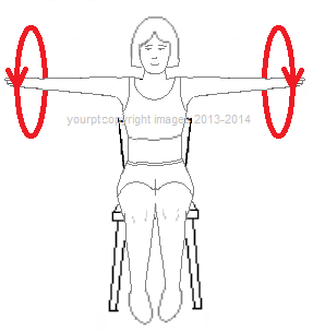 Your Physical Therapy: Lymphatic Drainage Exercises